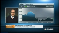 Scott Upham of RI on CNBC