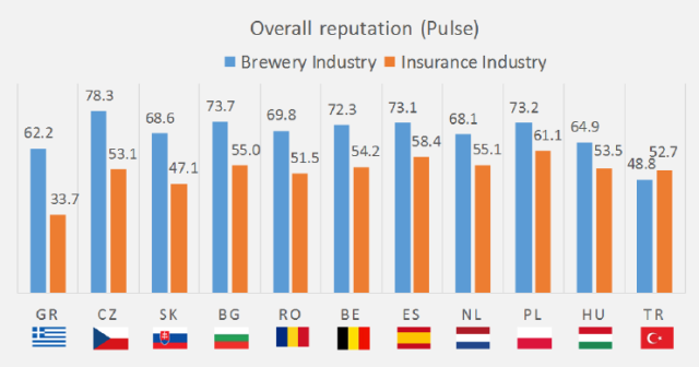 Brewers-Insurers-Europe-Blog